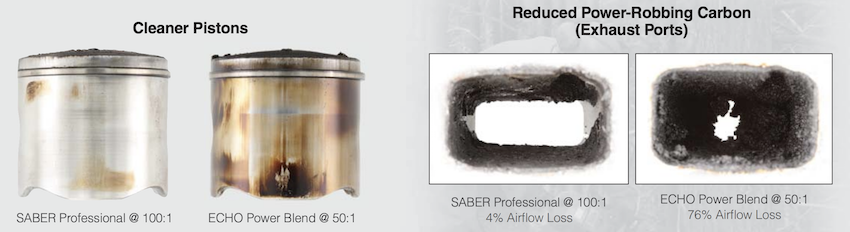 saber professional piston and exhaust deposits
